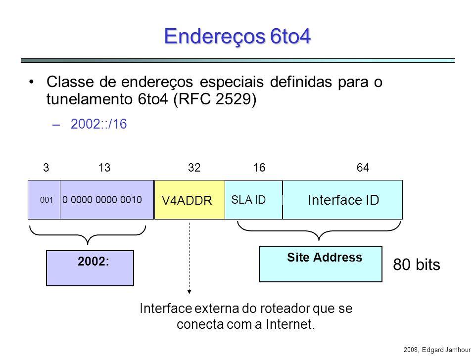 Interface externa do roteador que se conecta com a Internet.
