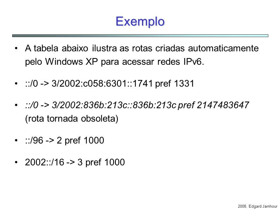 Exemplo A tabela abaixo ilustra as rotas criadas automaticamente pelo Windows XP para acessar redes IPv6.