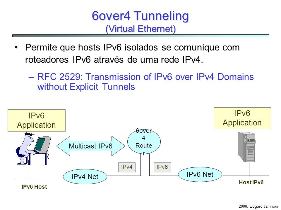 6over4 Tunneling (Virtual Ethernet)