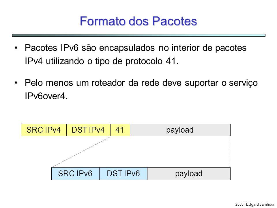 Formato dos Pacotes Pacotes IPv6 são encapsulados no interior de pacotes IPv4 utilizando o tipo de protocolo 41.