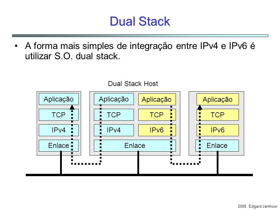 Dual Stack A forma mais simples de integração entre IPv4 e IPv6 é utilizar S.O. dual stack. Dual Stack Host.