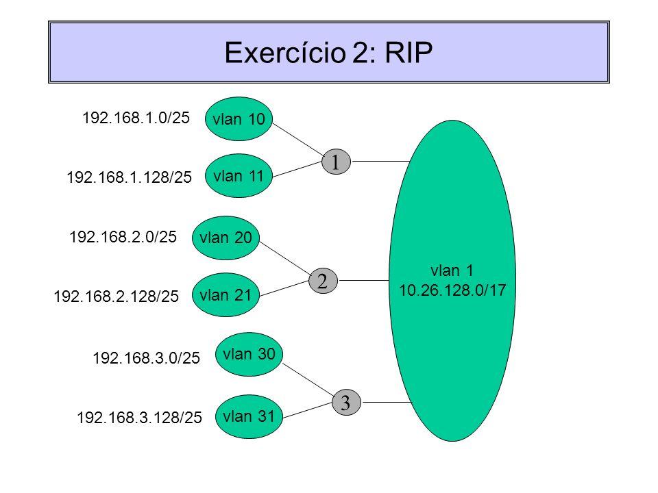 Exercício 2: RIP 1 2 3 vlan 10 192.168.1.0/25 vlan 11 192.168.1.128/25