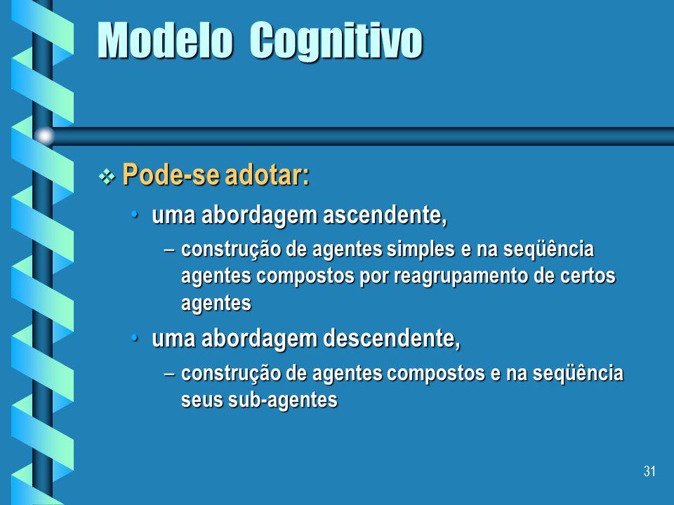 Modelo Cognitivo Pode-se adotar: uma abordagem ascendente,