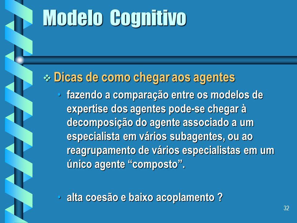 Modelo Cognitivo Dicas de como chegar aos agentes