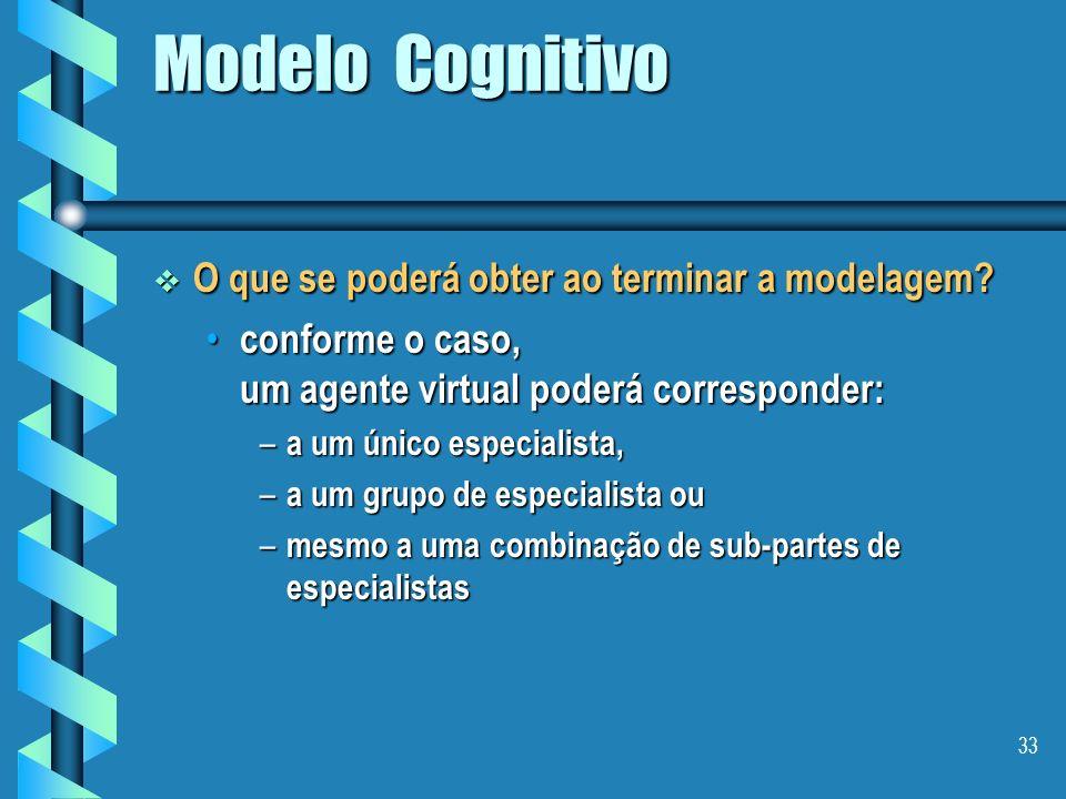 Modelo Cognitivo O que se poderá obter ao terminar a modelagem