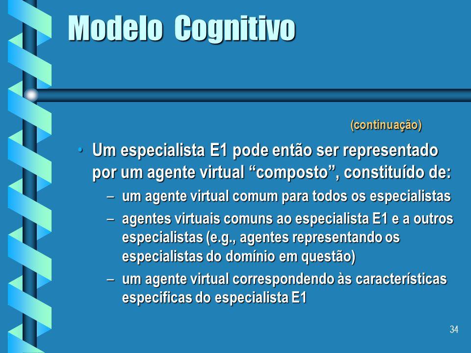 Modelo Cognitivo (continuação)