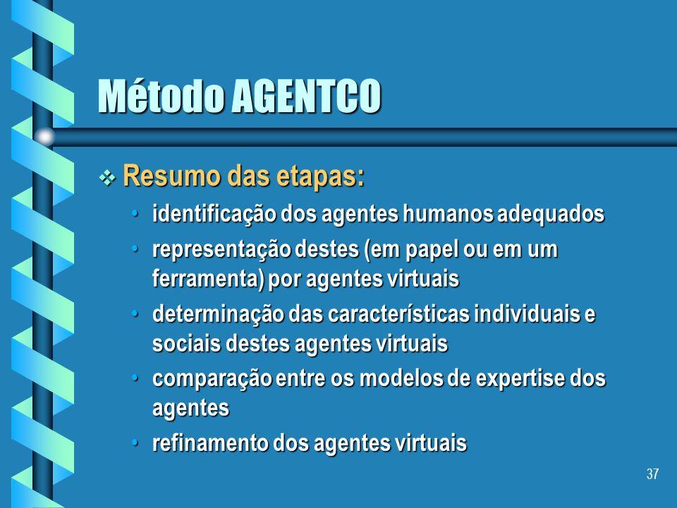 Método AGENTCO Resumo das etapas: