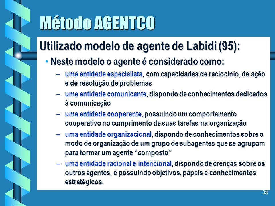 Método AGENTCO . Utilizado modelo de agente de Labidi (95):
