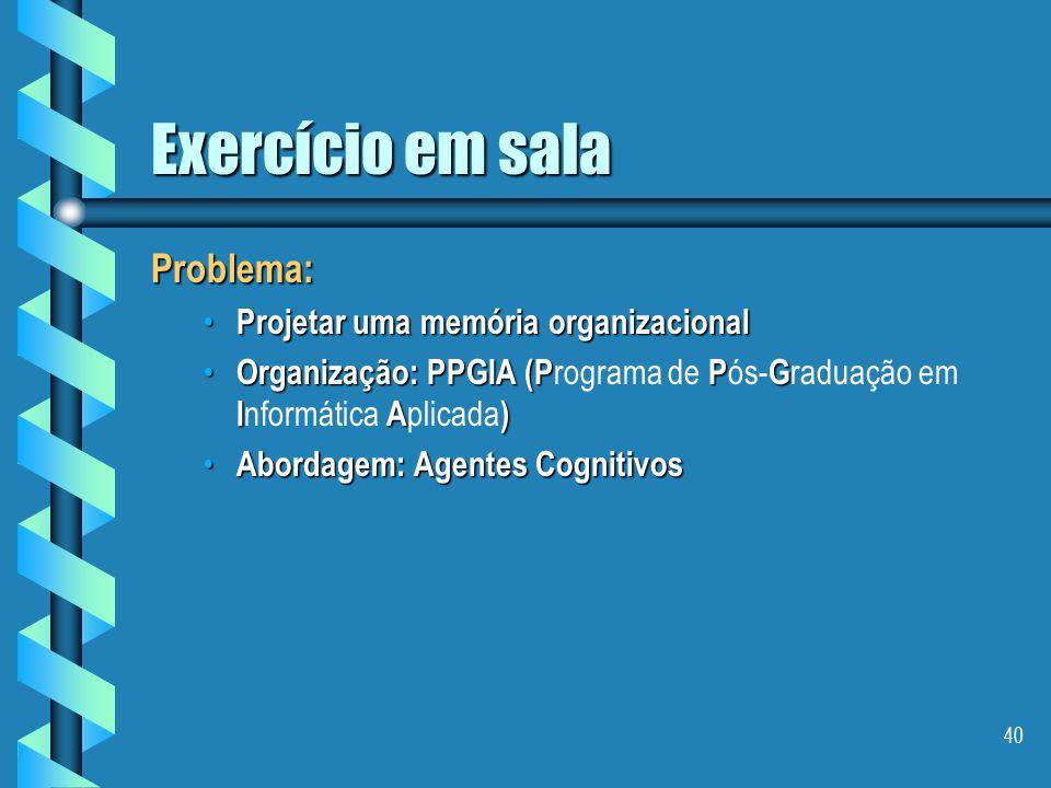 Exercício em sala Problema: Projetar uma memória organizacional
