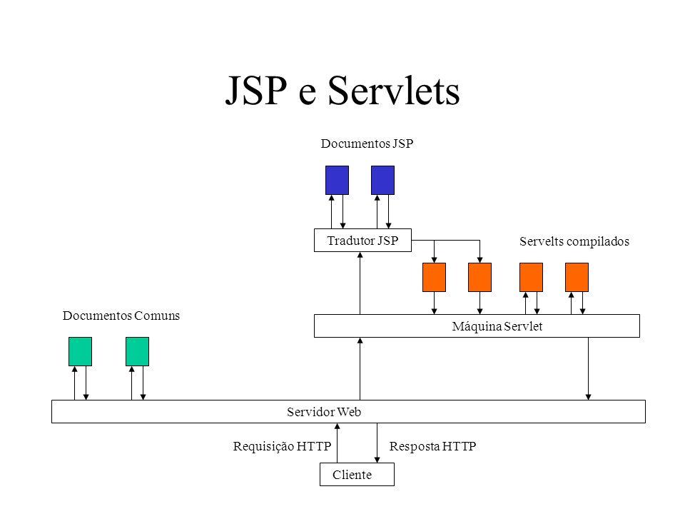 JSP e Servlets Documentos JSP Tradutor JSP Servelts compilados