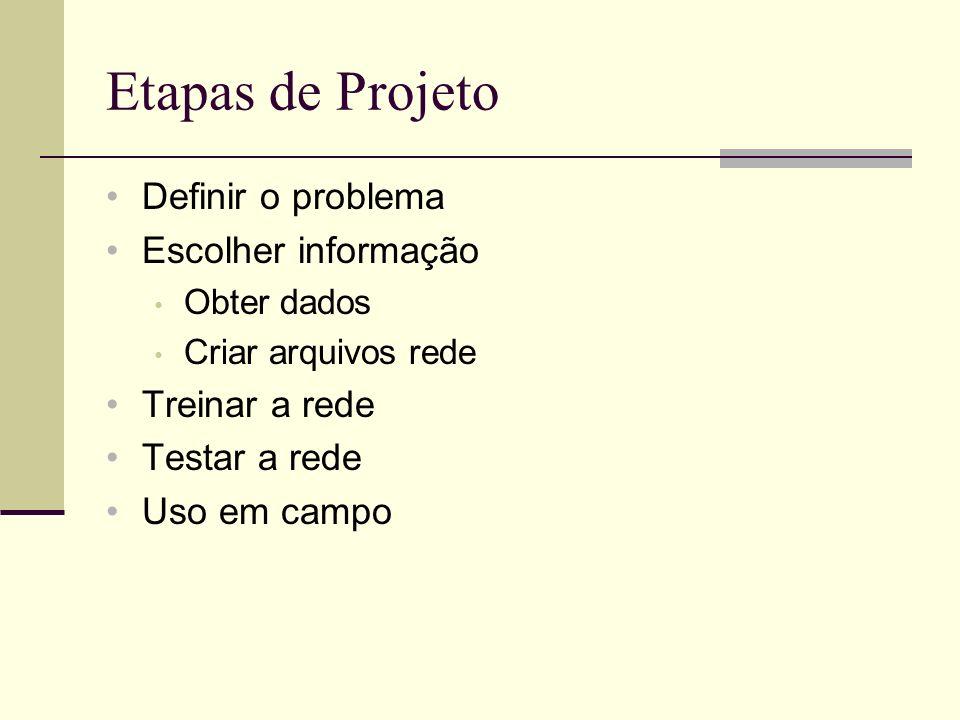 Etapas de Projeto Definir o problema Escolher informação