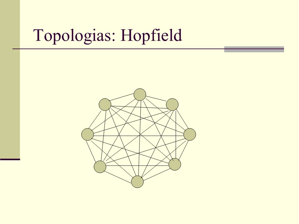 Topologias: Hopfield