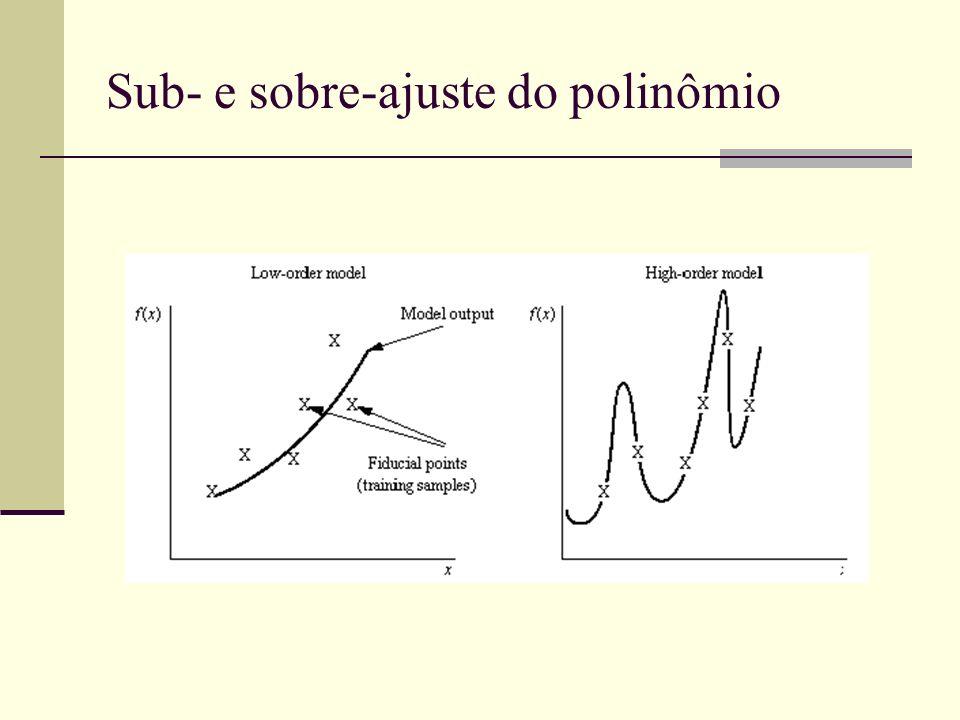 Sub- e sobre-ajuste do polinômio