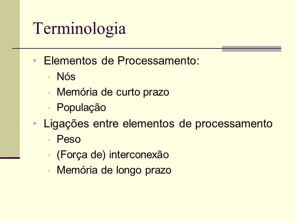 Terminologia Elementos de Processamento: