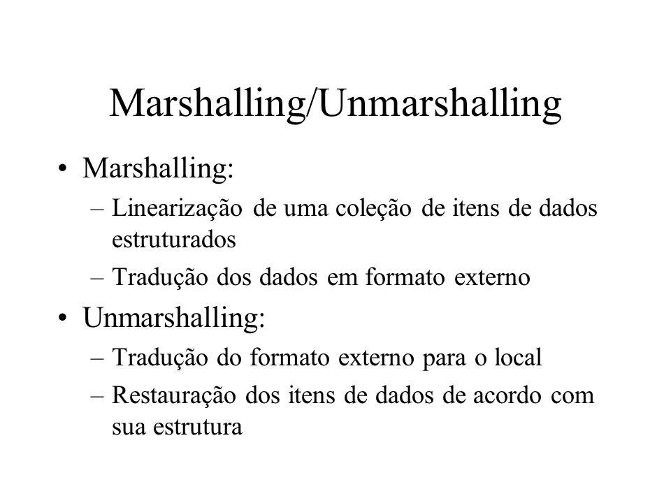 Marshalling/Unmarshalling