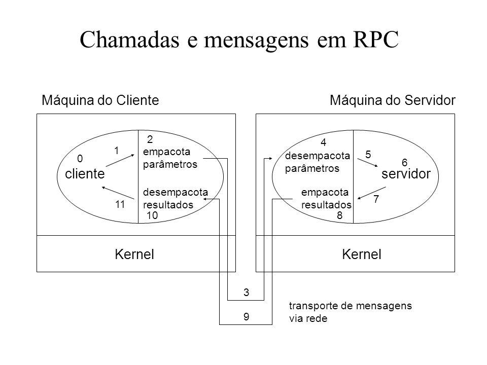 Chamadas e mensagens em RPC