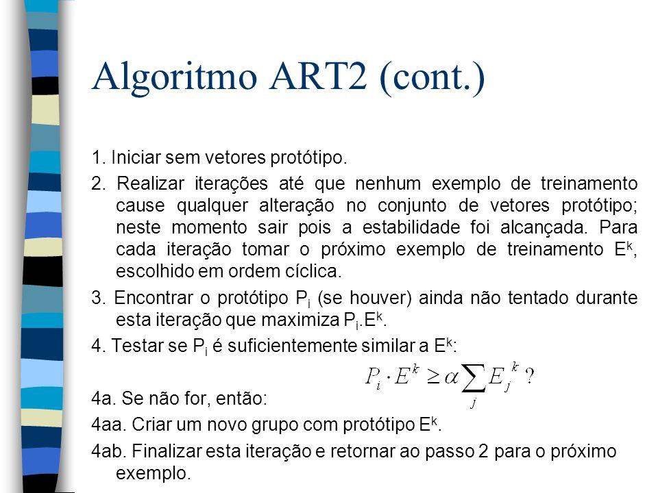 Algoritmo ART2 (cont.) 1. Iniciar sem vetores protótipo.
