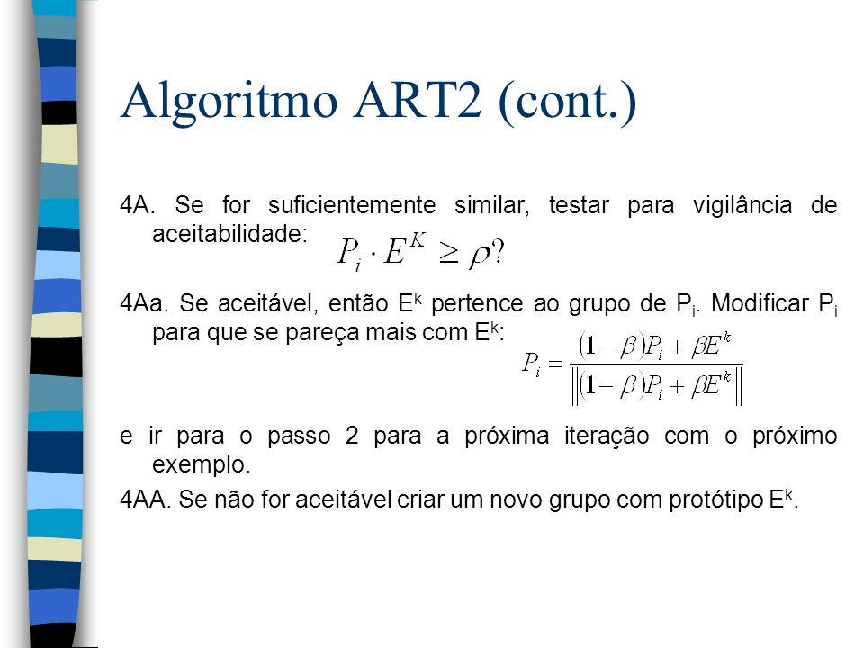 Algoritmo ART2 (cont.) 4A. Se for suficientemente similar, testar para vigilância de aceitabilidade: