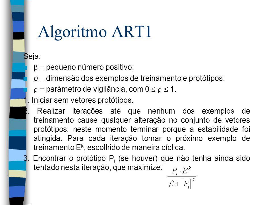 Algoritmo ART1 Seja:   pequeno número positivo;