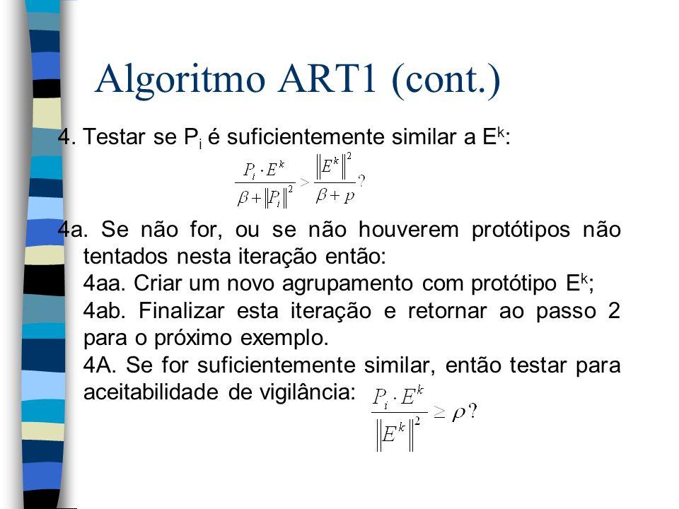 Algoritmo ART1 (cont.) 4. Testar se Pi é suficientemente similar a Ek: