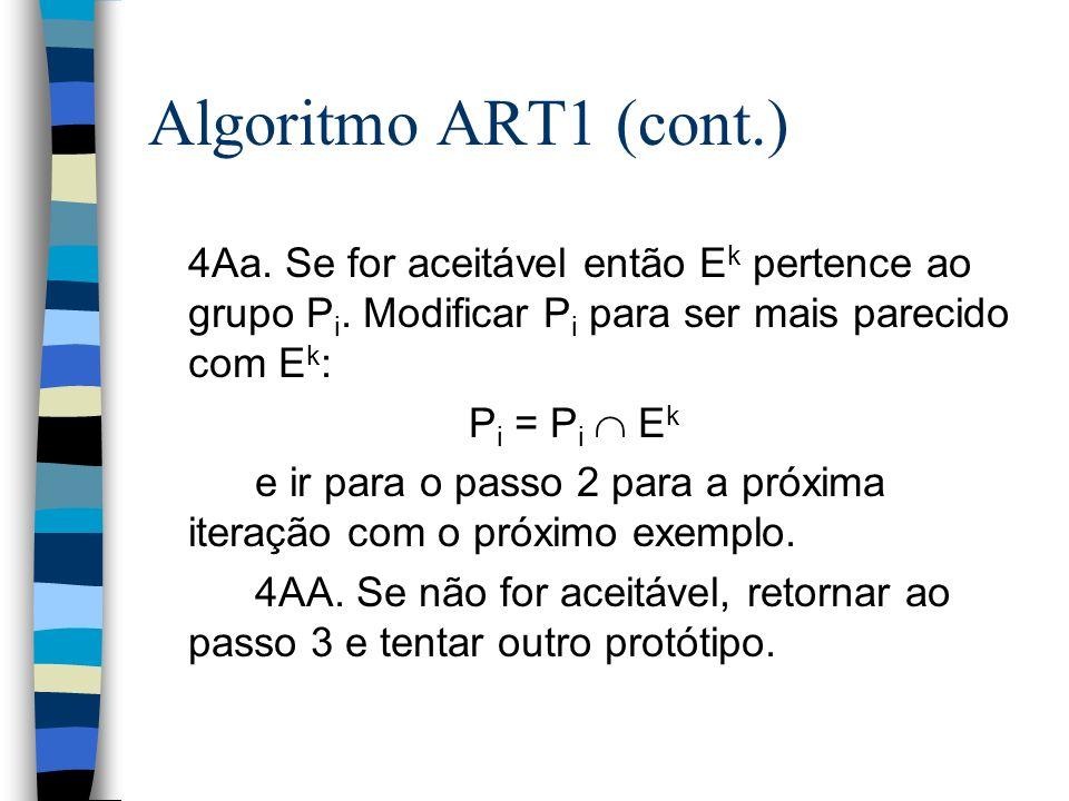 Algoritmo ART1 (cont.) 4Aa. Se for aceitável então Ek pertence ao grupo Pi. Modificar Pi para ser mais parecido com Ek: