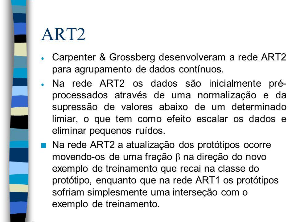 ART2 Carpenter & Grossberg desenvolveram a rede ART2 para agrupamento de dados contínuos.