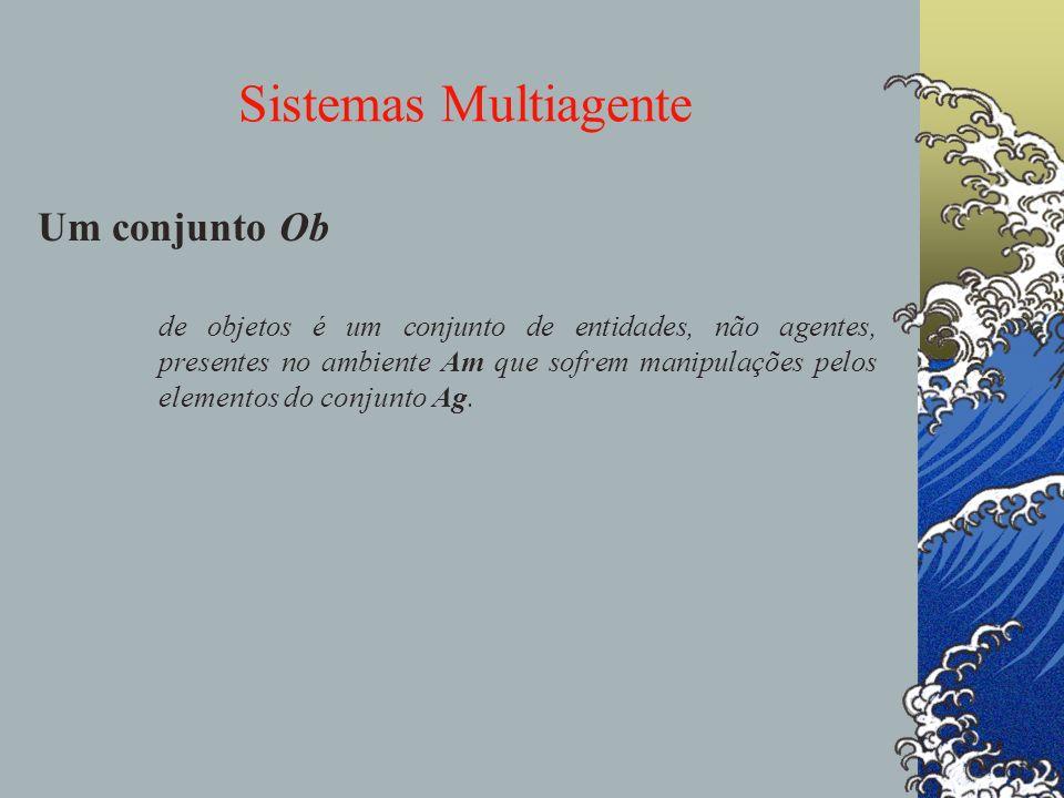 Sistemas Multiagente Um conjunto Ob