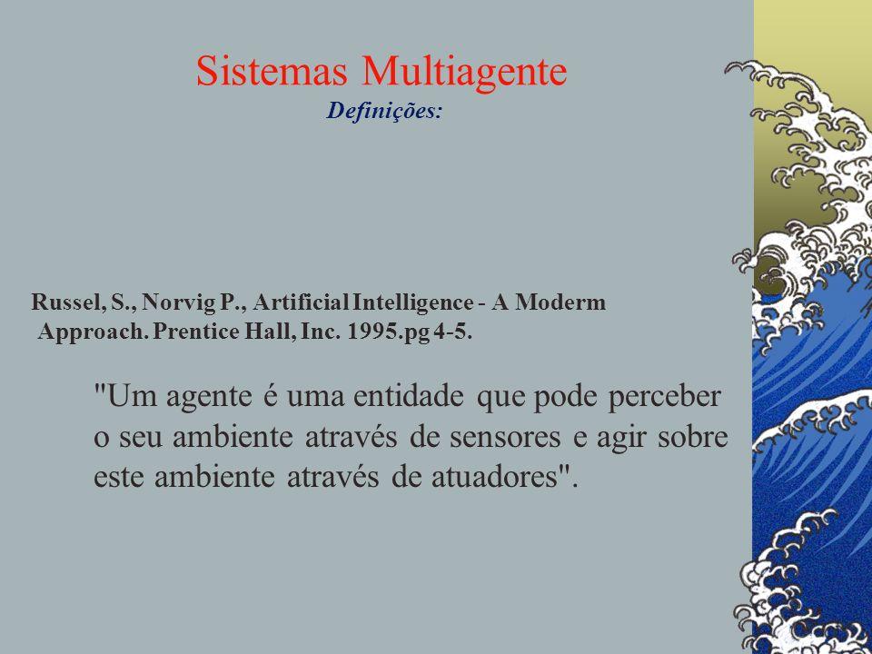 Sistemas Multiagente Definições: