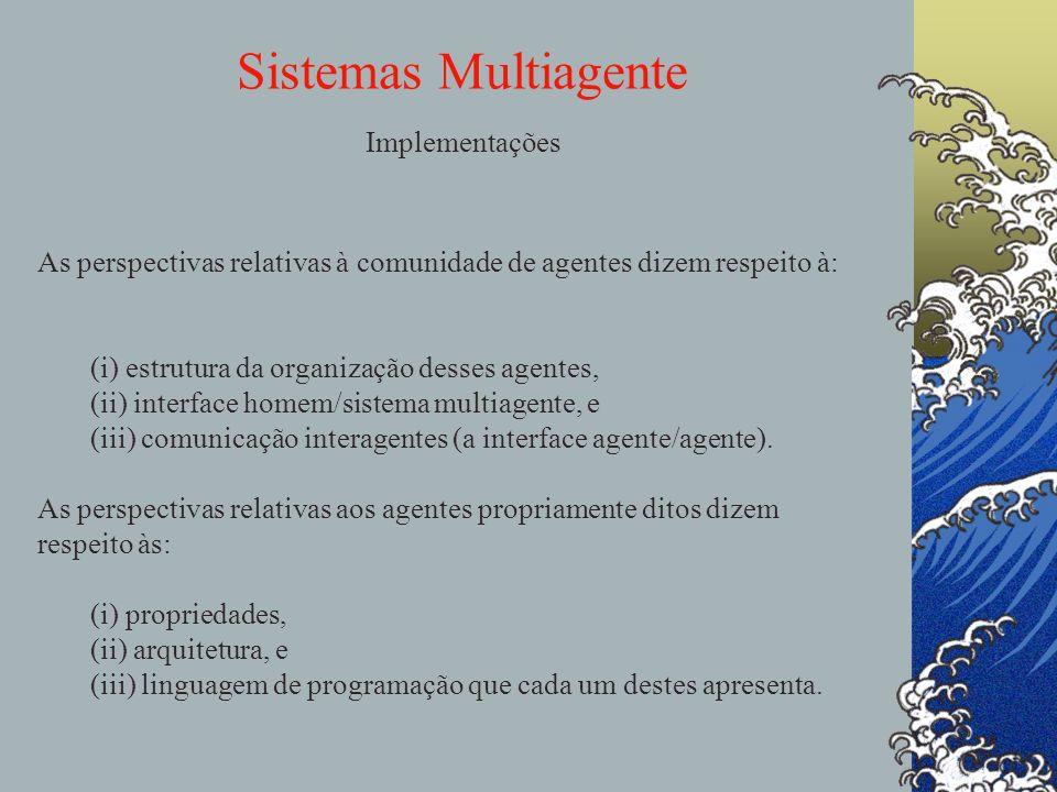 Sistemas Multiagente Implementações
