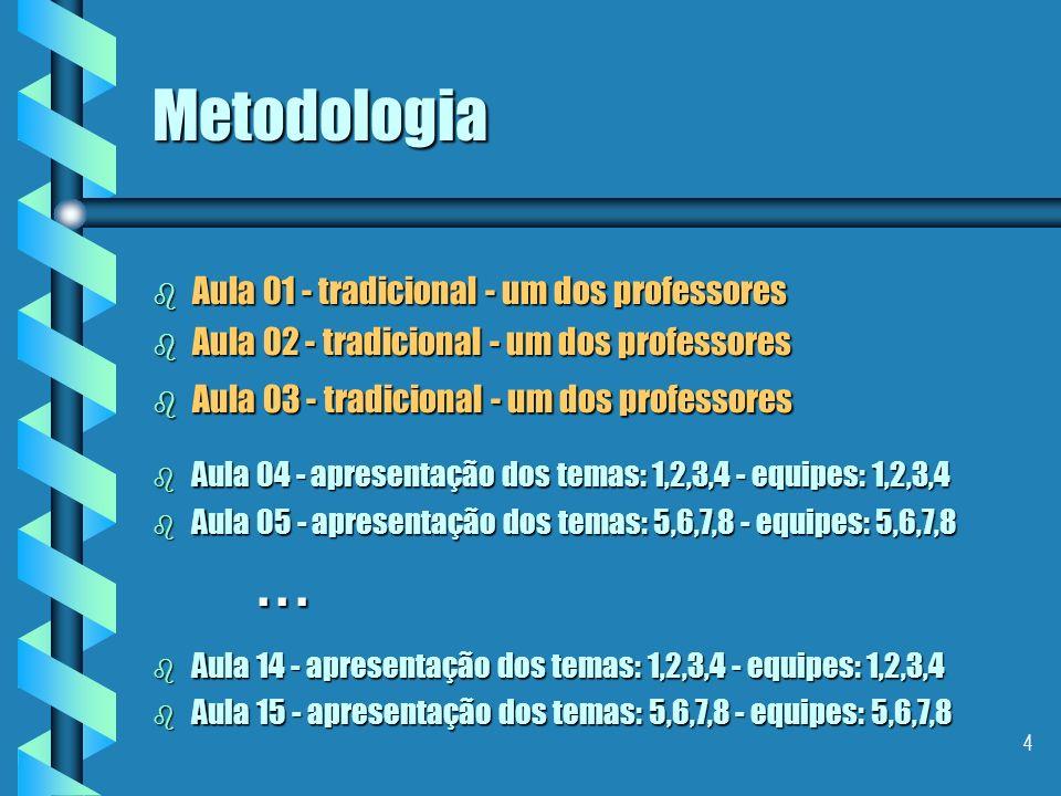 Metodologia . . . Aula 01 - tradicional - um dos professores