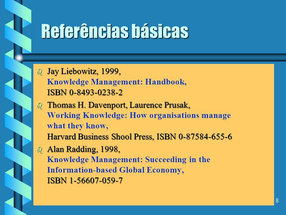 Referências básicas Jay Liebowitz, 1999, Knowledge Management: Handbook, ISBN 0-8493-0238-2.
