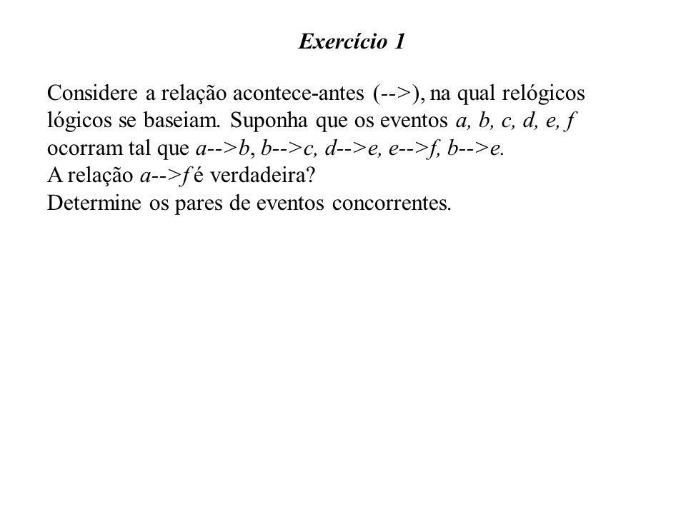 Exercício 1 Considere a relação acontece-antes (-->), na qual relógicos. lógicos se baseiam. Suponha que os eventos a, b, c, d, e, f.