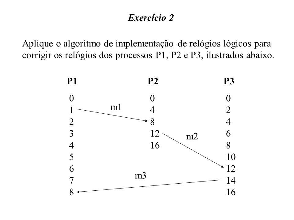 Exercício 2 Aplique o algoritmo de implementação de relógios lógicos para. corrigir os relógios dos processos P1, P2 e P3, ilustrados abaixo.