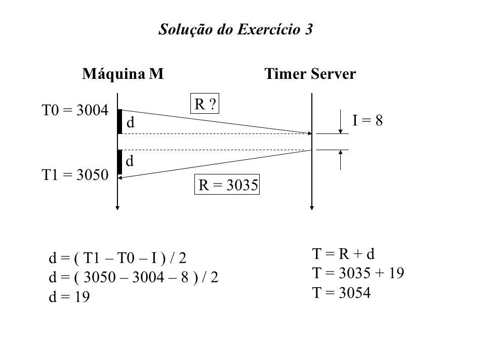 Solução do Exercício 3 Máquina M. Timer Server. R T0 = 3004. d. I = 8. d. T1 = 3050. R = 3035.