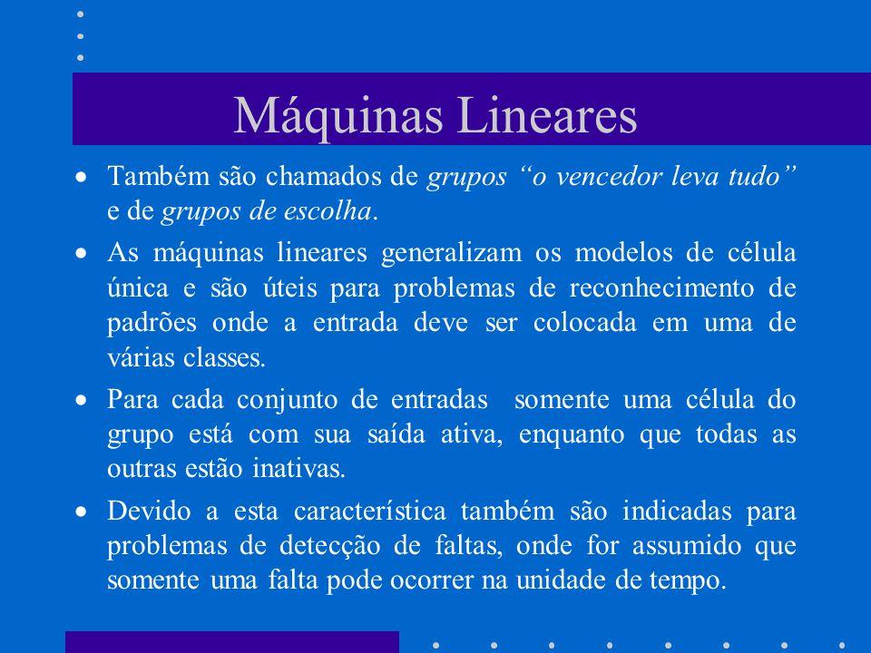 Máquinas Lineares Também são chamados de grupos o vencedor leva tudo e de grupos de escolha.