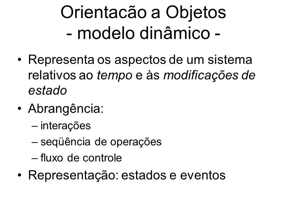 Orientacão a Objetos - modelo dinâmico -