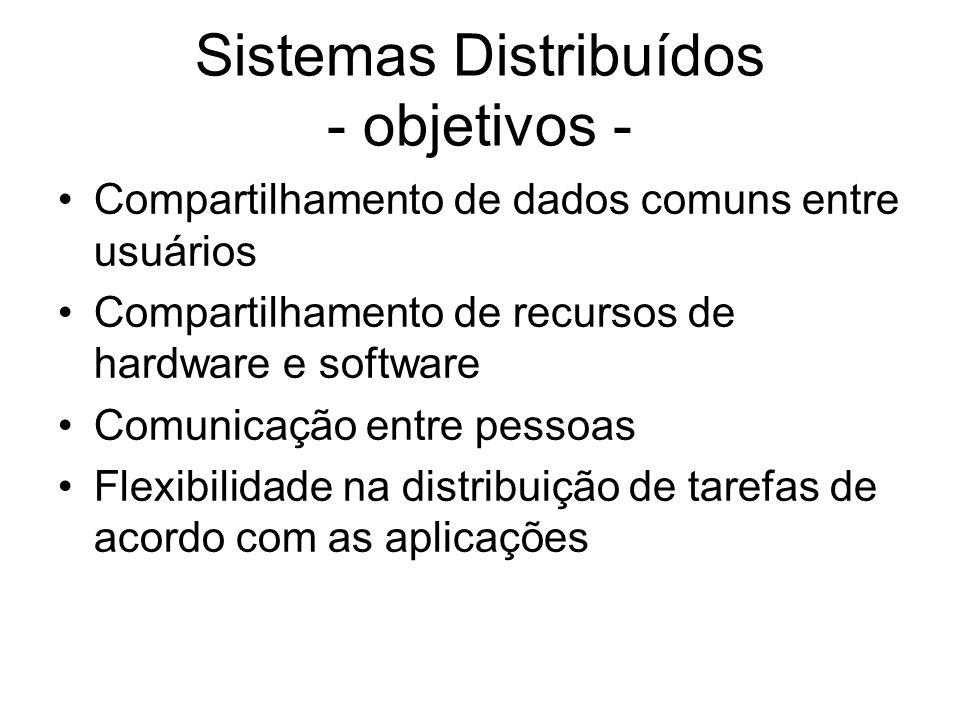 Sistemas Distribuídos - objetivos -