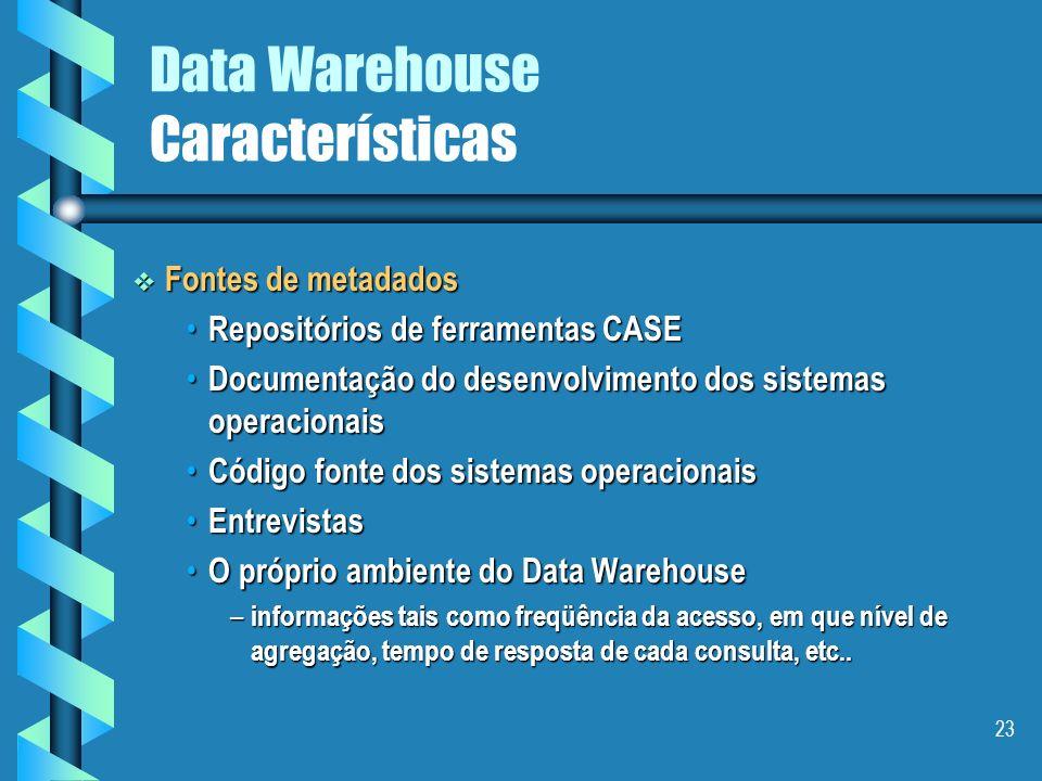 Data Warehouse Características