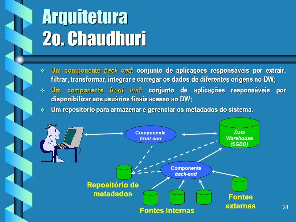 Arquitetura 2o. Chaudhuri