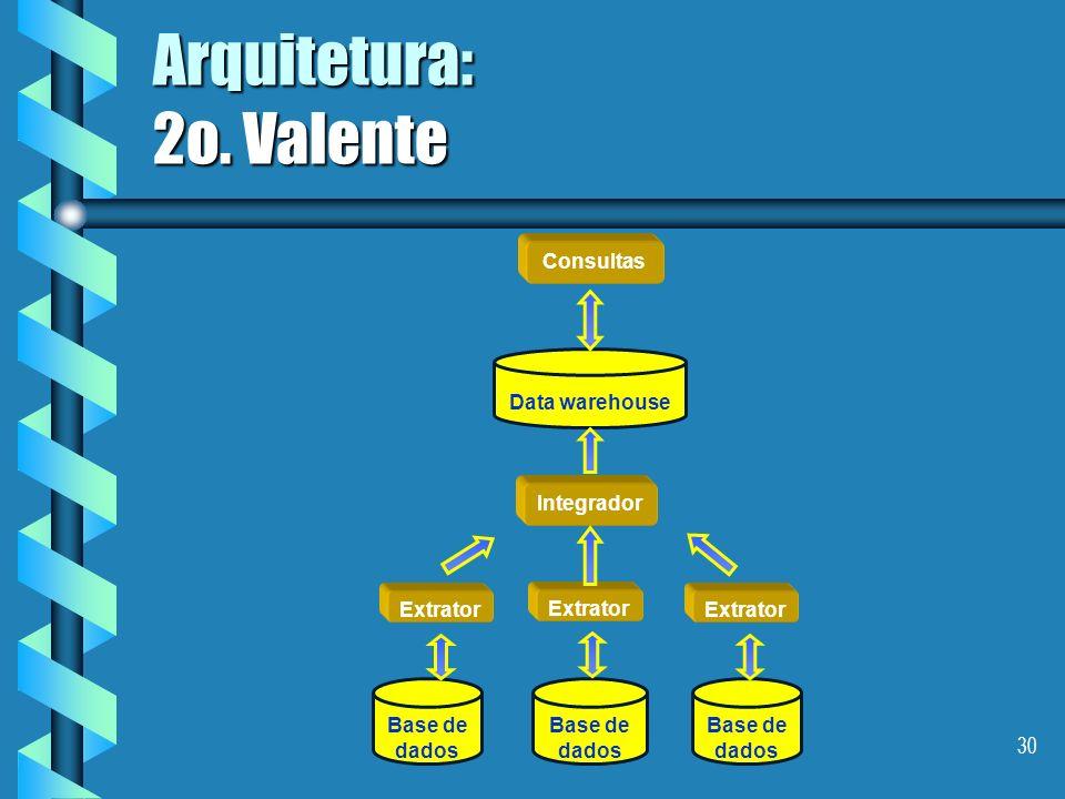Arquitetura: 2o. Valente