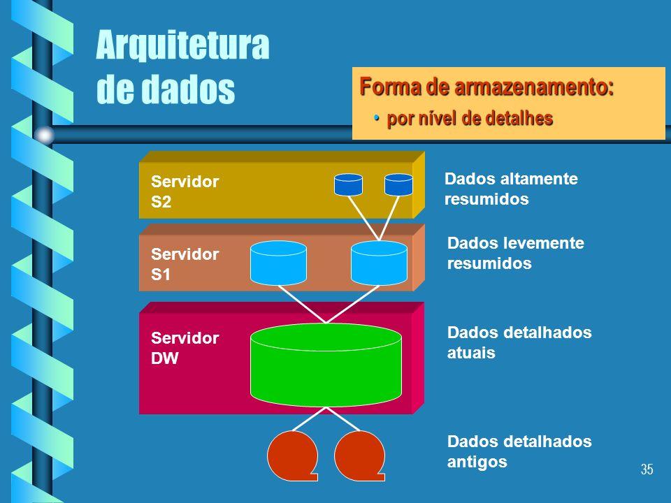Arquitetura de dados Forma de armazenamento: por nível de detalhes