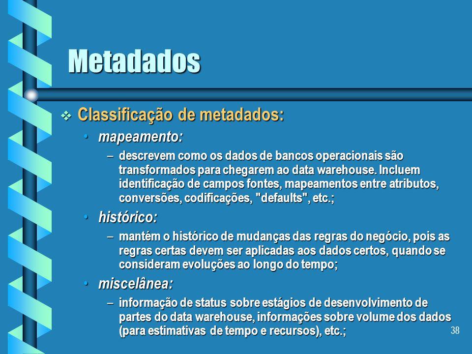 Metadados Classificação de metadados: mapeamento: histórico: