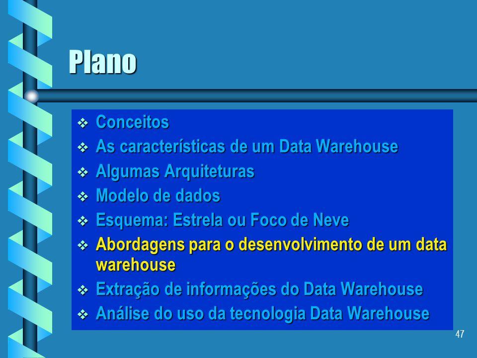 Plano Conceitos As características de um Data Warehouse