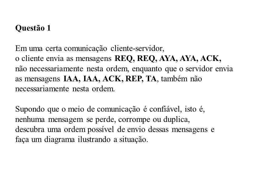 Questão 1 Em uma certa comunicação cliente-servidor, o cliente envia as mensagens REQ, REQ, AYA, AYA, ACK,