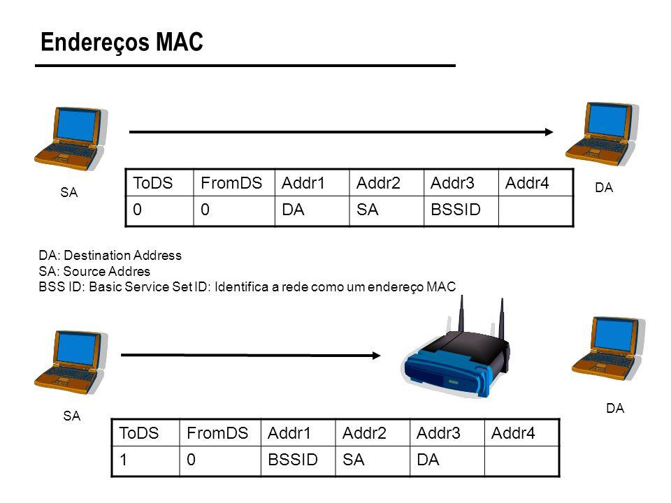 Endereços MAC ToDS FromDS Addr1 Addr2 Addr3 Addr4 DA SA BSSID ToDS