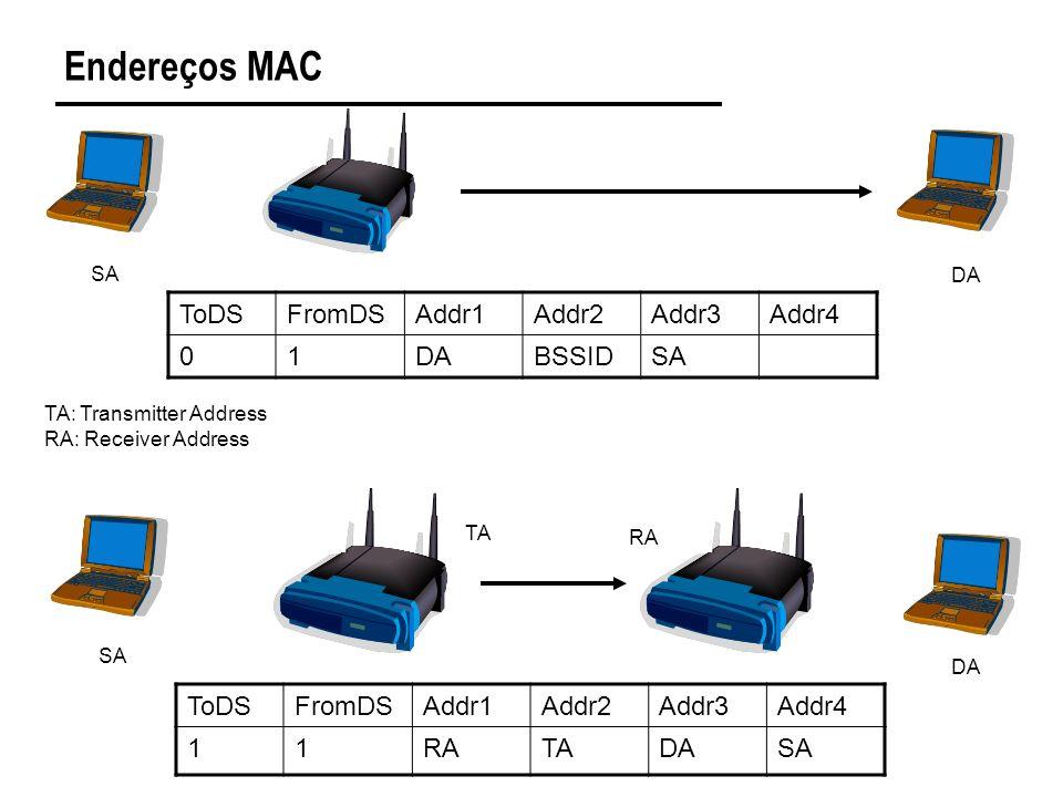 Endereços MAC ToDS FromDS Addr1 Addr2 Addr3 Addr4 1 DA BSSID SA ToDS