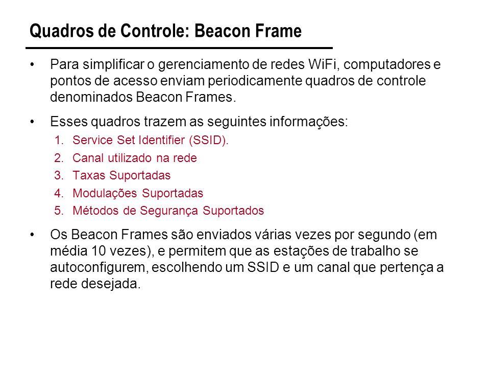 Quadros de Controle: Beacon Frame