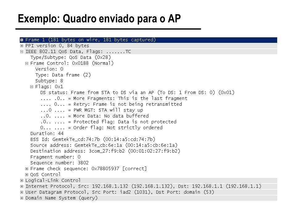 Exemplo: Quadro enviado para o AP