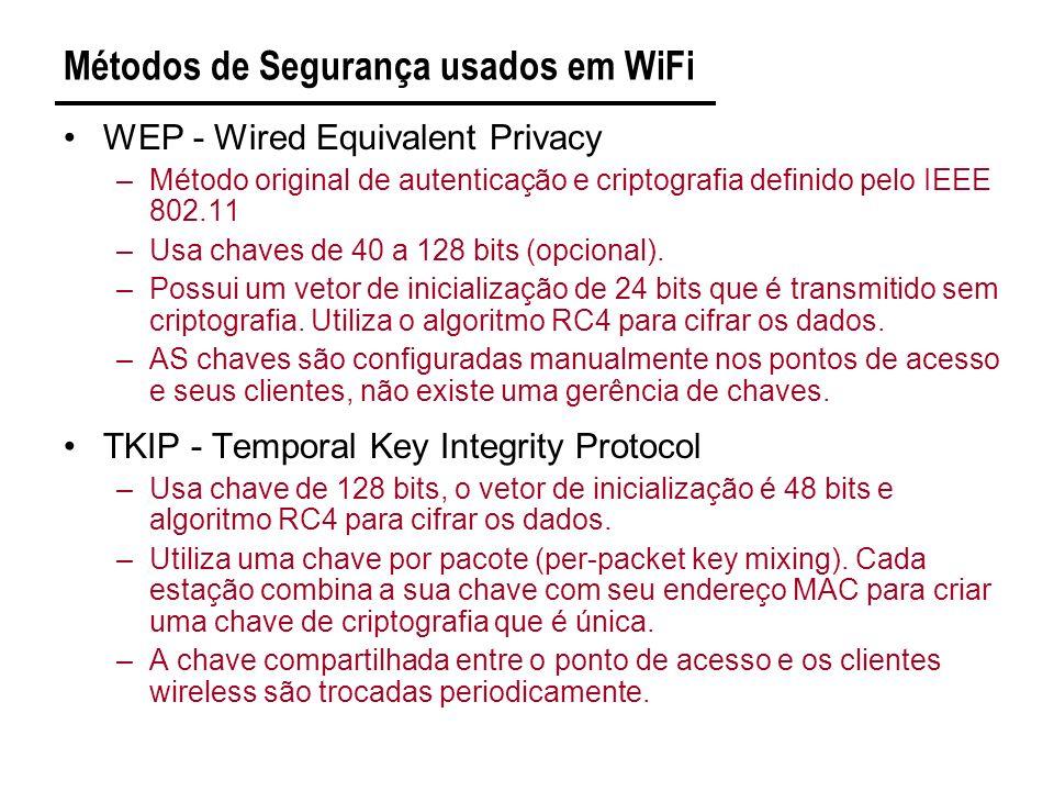 Métodos de Segurança usados em WiFi