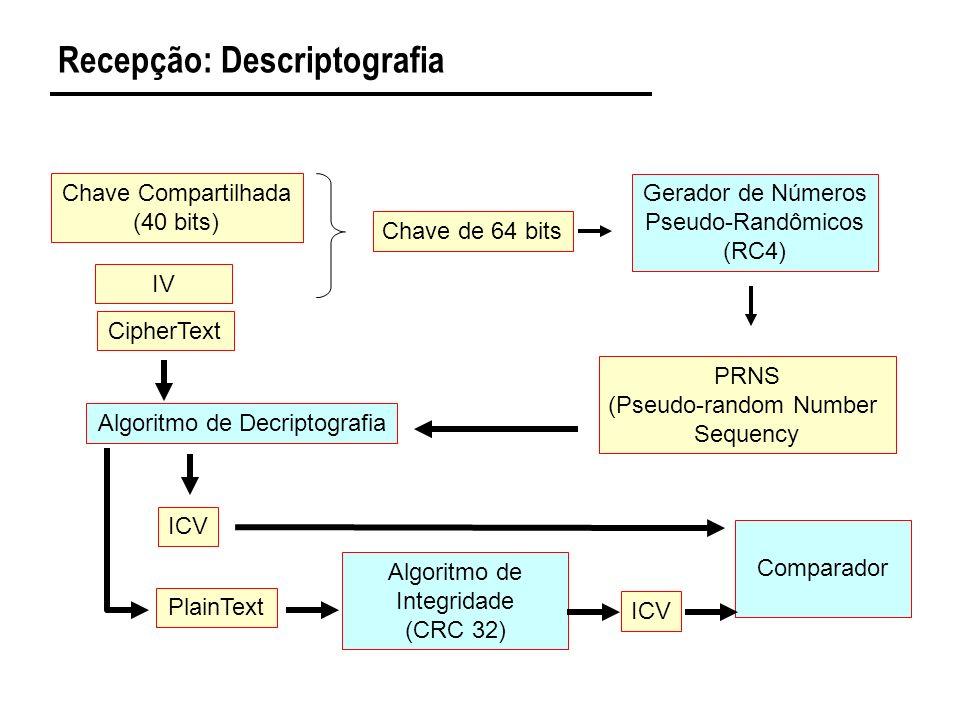 Recepção: Descriptografia